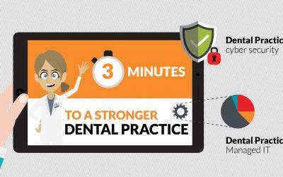 Dental IT Support in Washington DC